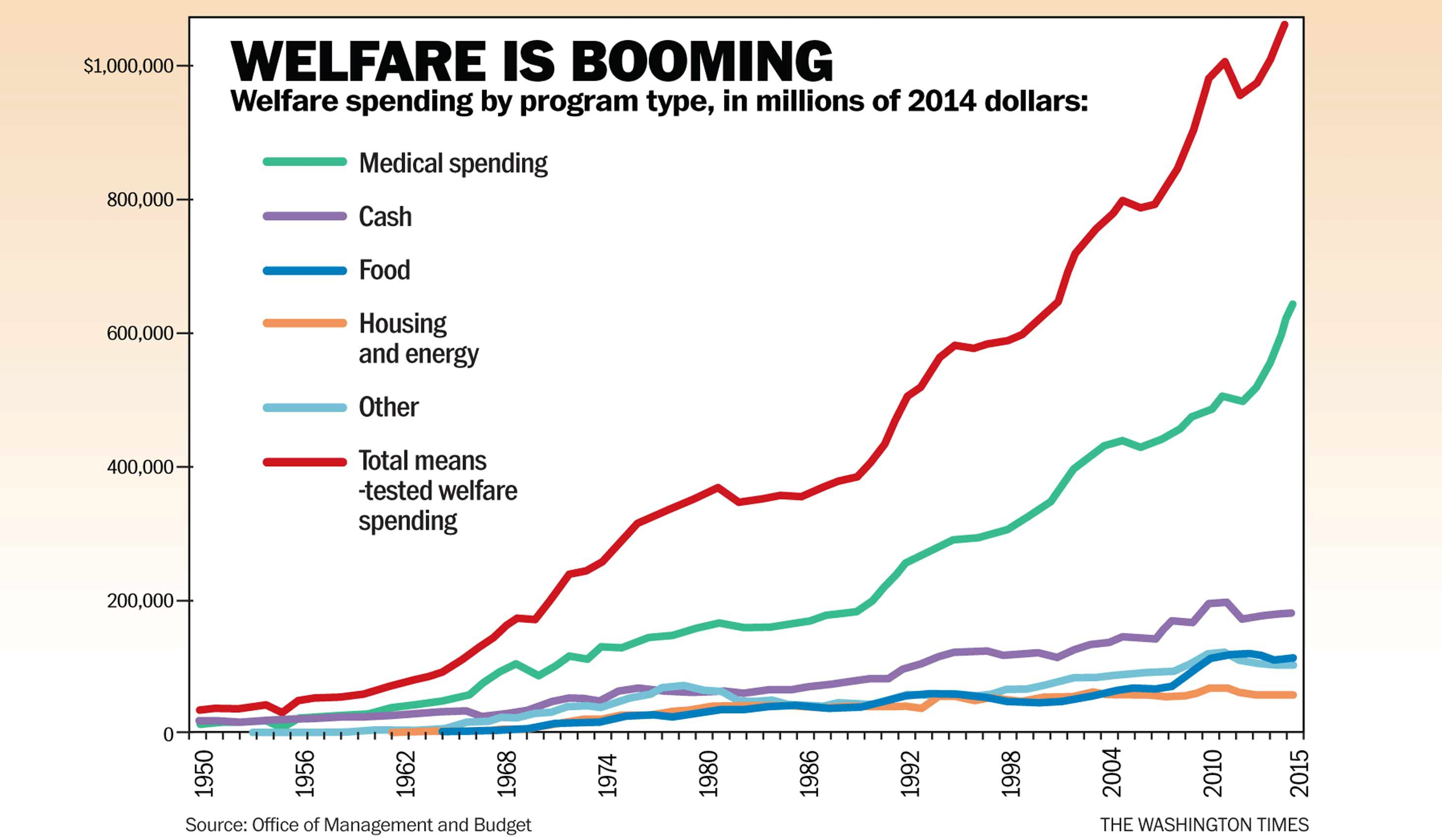 Welfare Assailed Teacher Food Stamps And Voting What Do The Maps - Us map of welfare recipients