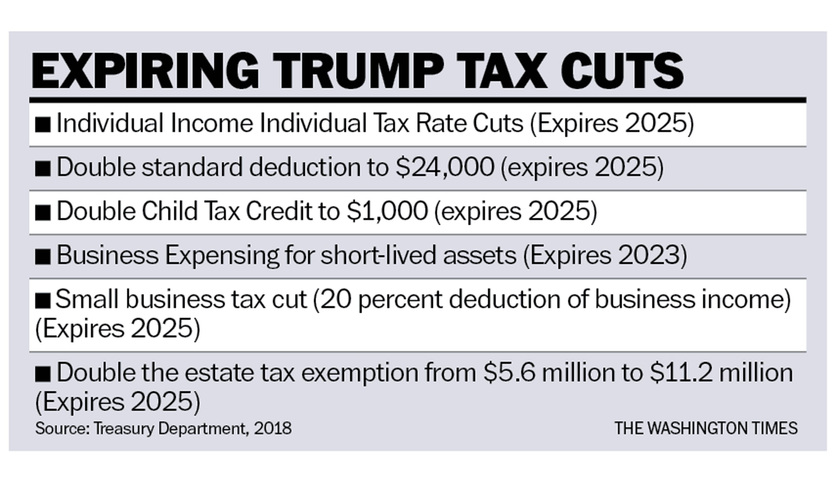 who benefits from trump tax cuts
